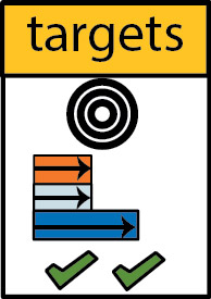 icon_targets