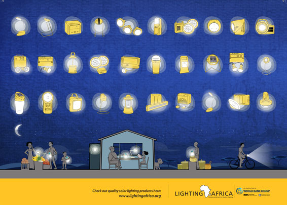 Poster5_Quality-verified-solar-lighting-products-1